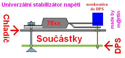 schématické zobrazení mechanické konstrukce obvodu